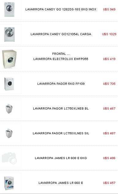 precios lavarropas multiahorro