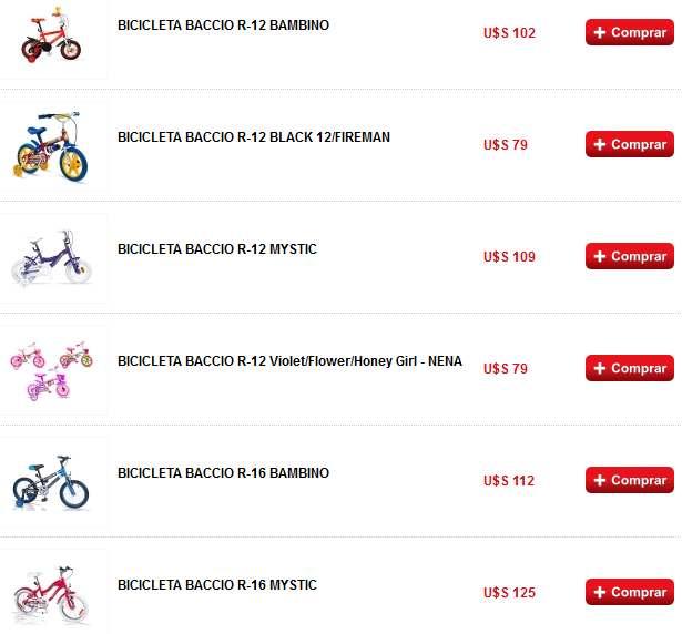 nuevo catalogo bicicletas niños via confort